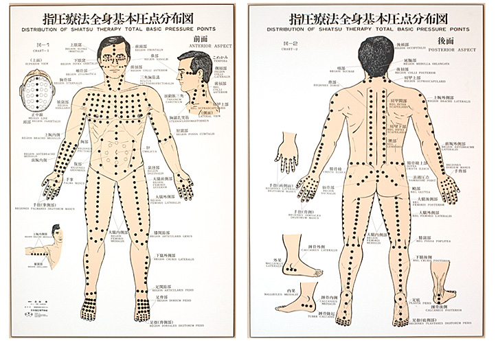 body pressure points